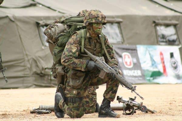 Swiss Neutrality - Army